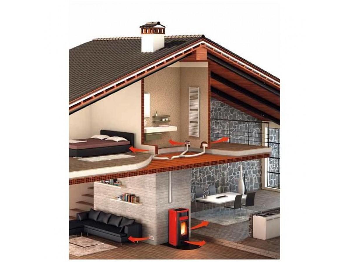 Система Multifuoco для топок Piazzetta - отопление всего дома